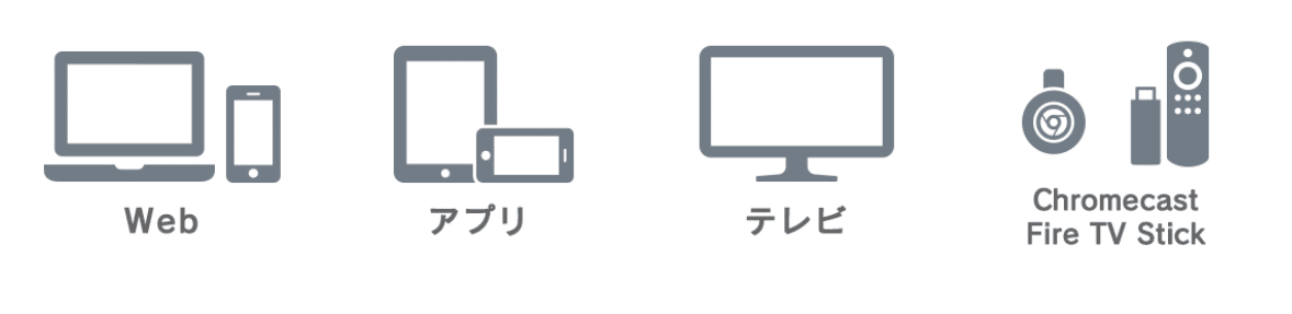 TSUTAYATVデバイス